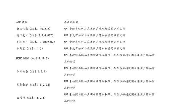国家计算机病毒中心发布违规APP:今日头条等上榜