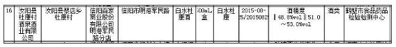 """通告!酒泉酒业生产""""白水杜康""""被检出酒精度不合格 或为贴牌""""白水杜康"""""""