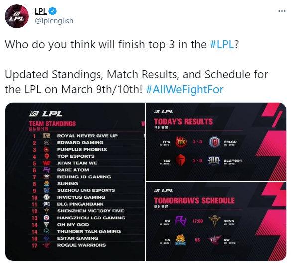 LPL英文流官推发布提问:谁会是LPL前三名?